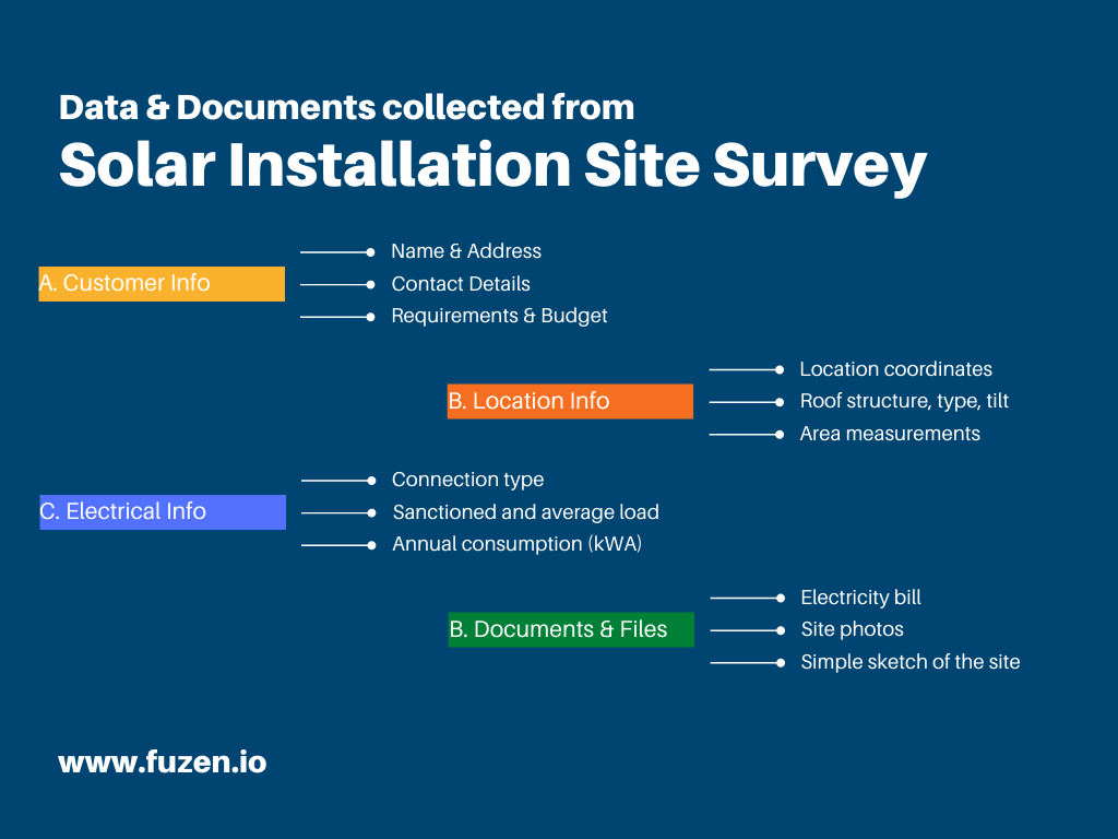 list of data gathered in a solar site survey