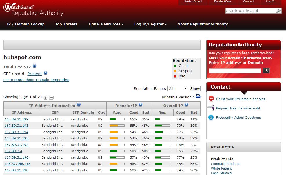 Reputation authority sender score check