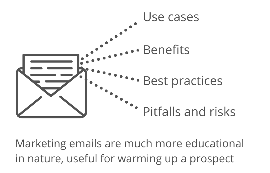 marketing emails warm up your leads
