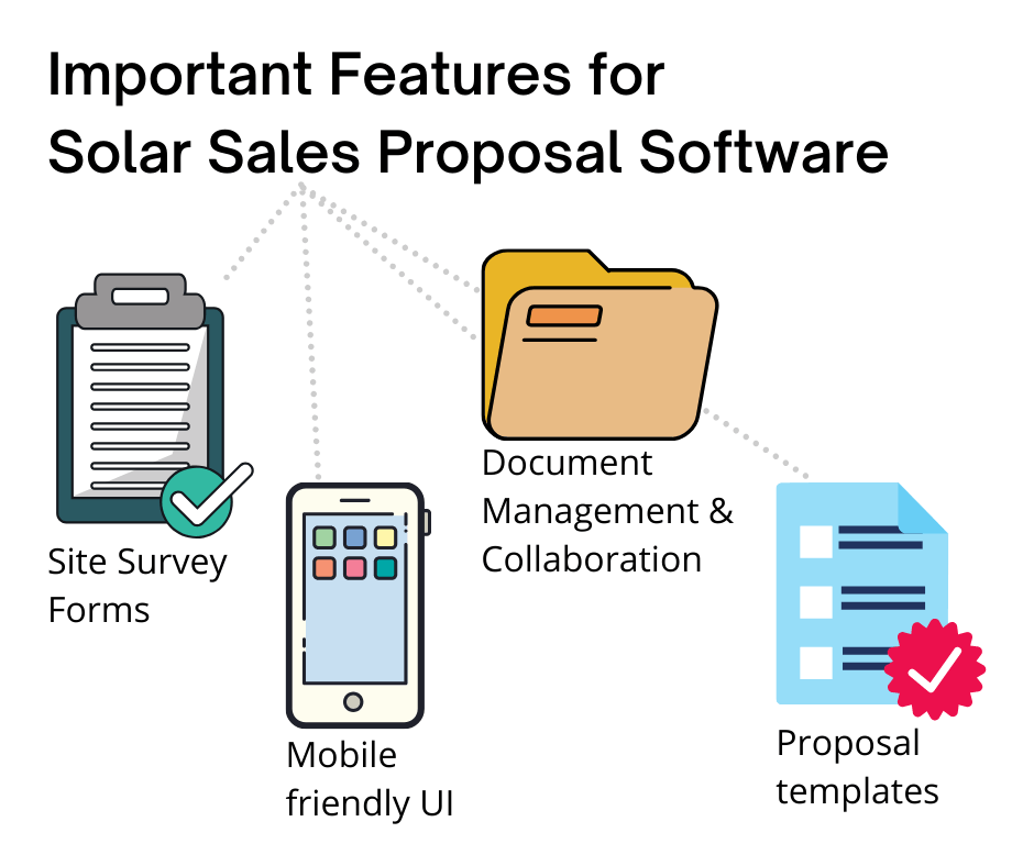 important features for solar sales proposal software