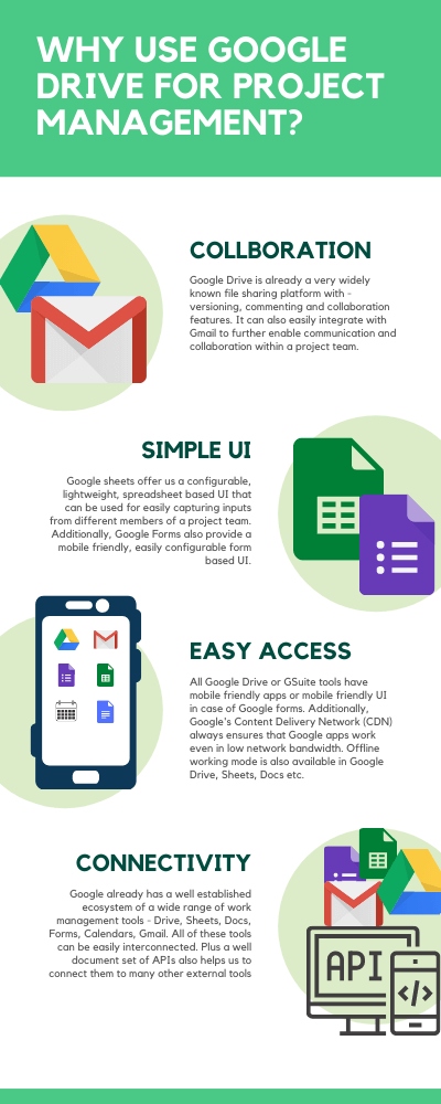 benefits of using google drive for project management