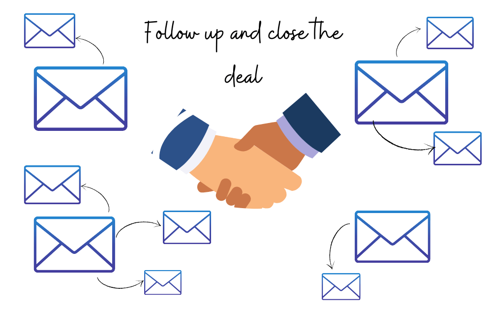 templates for better follow up emails