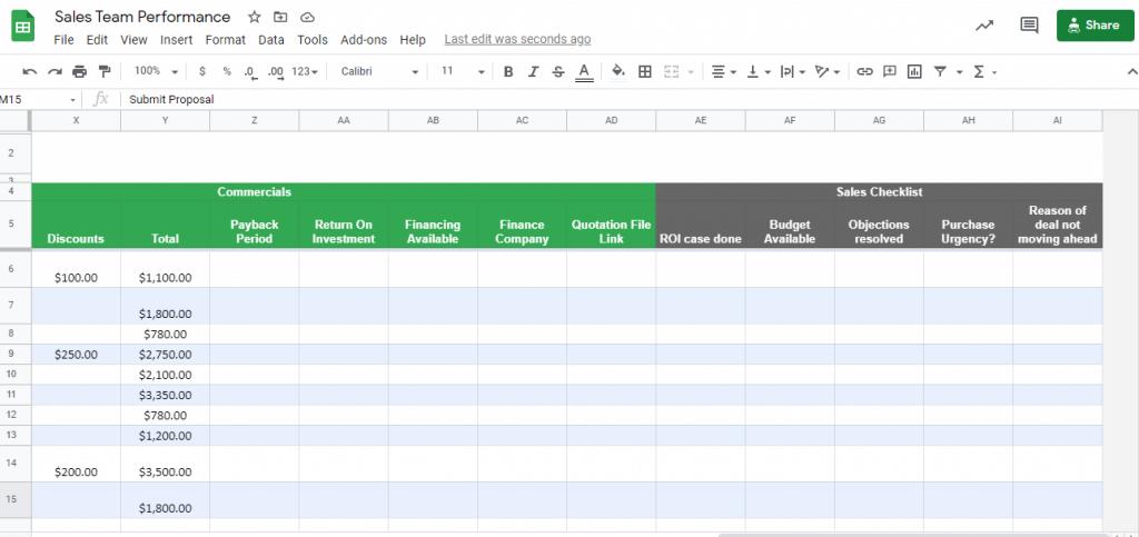 sales checklist template
