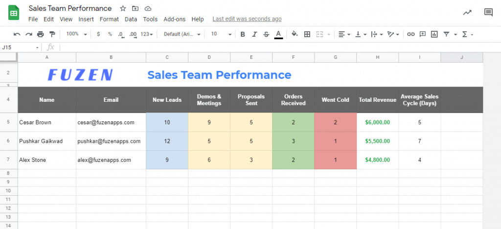 sales performance report excel template