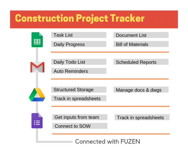 Construction Project Tracker